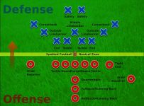 American_Football_Positions